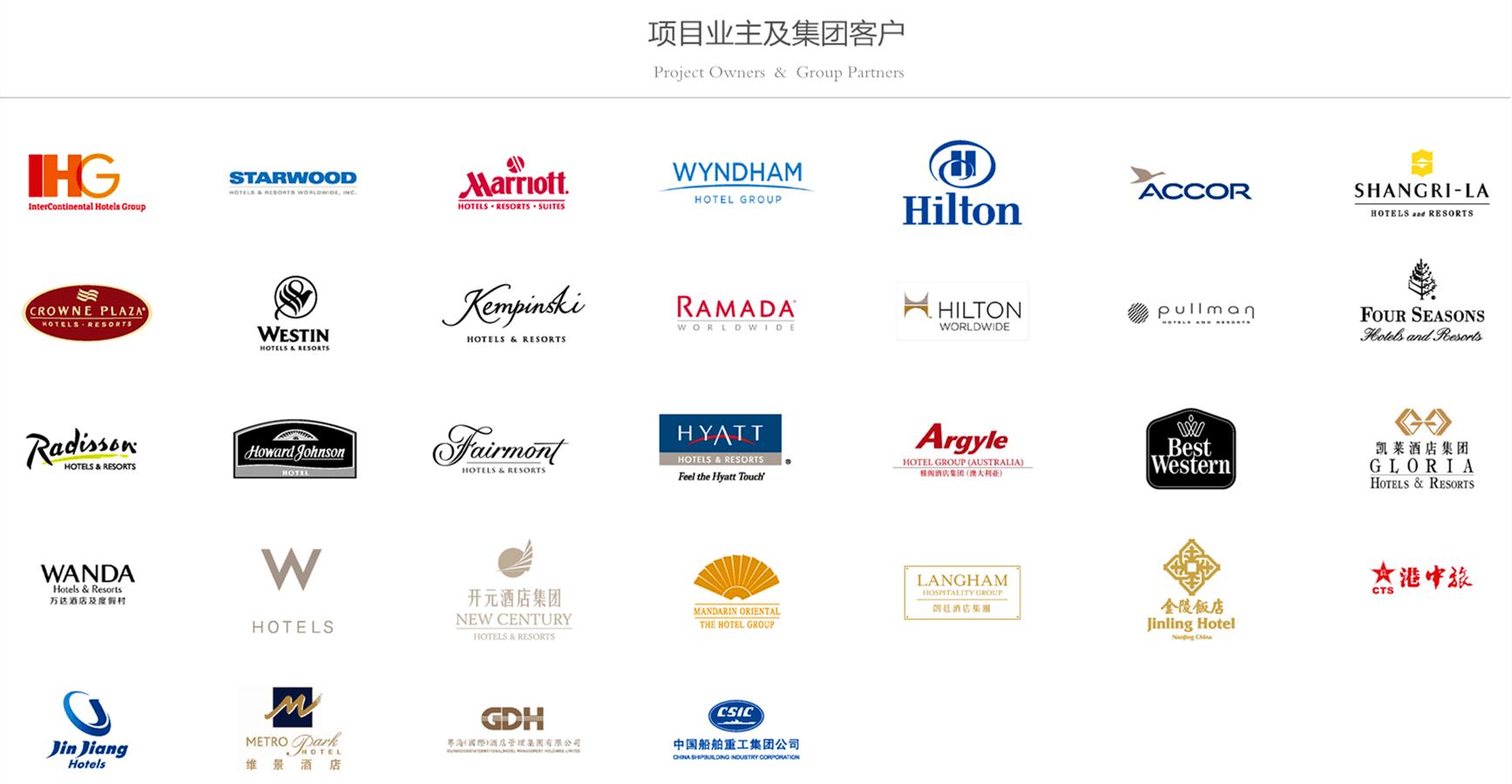 VOFU 沃尔夫酒店用品成功案例 | 哪些酒店采购VOFU沃尔夫客房用品